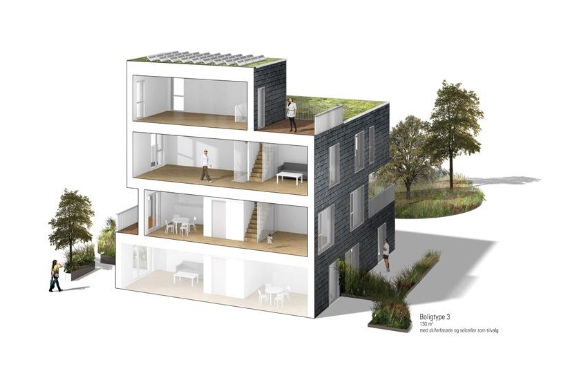 Nordre Fælled kvarteret almen bolig plus ONV arkitekter Ørestaden