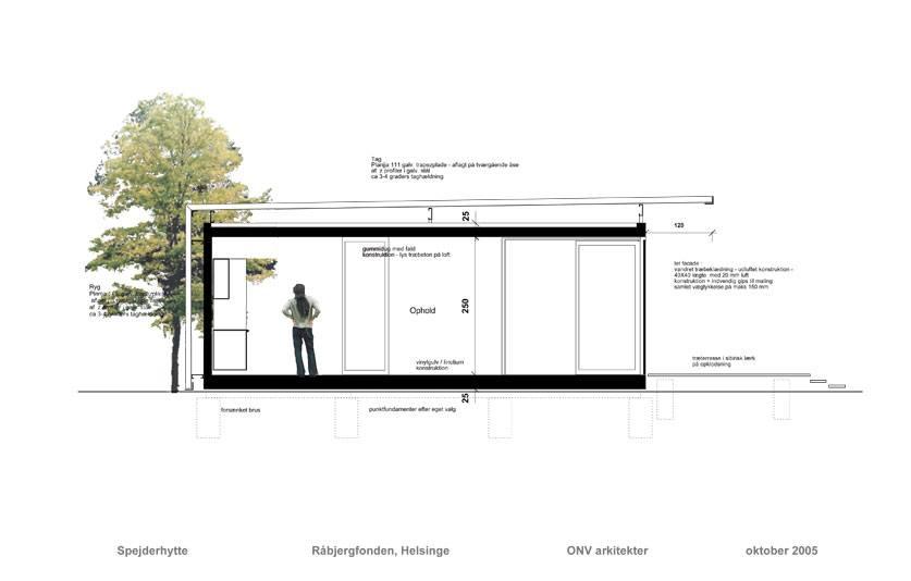 ONV COVER ONV arkitekter