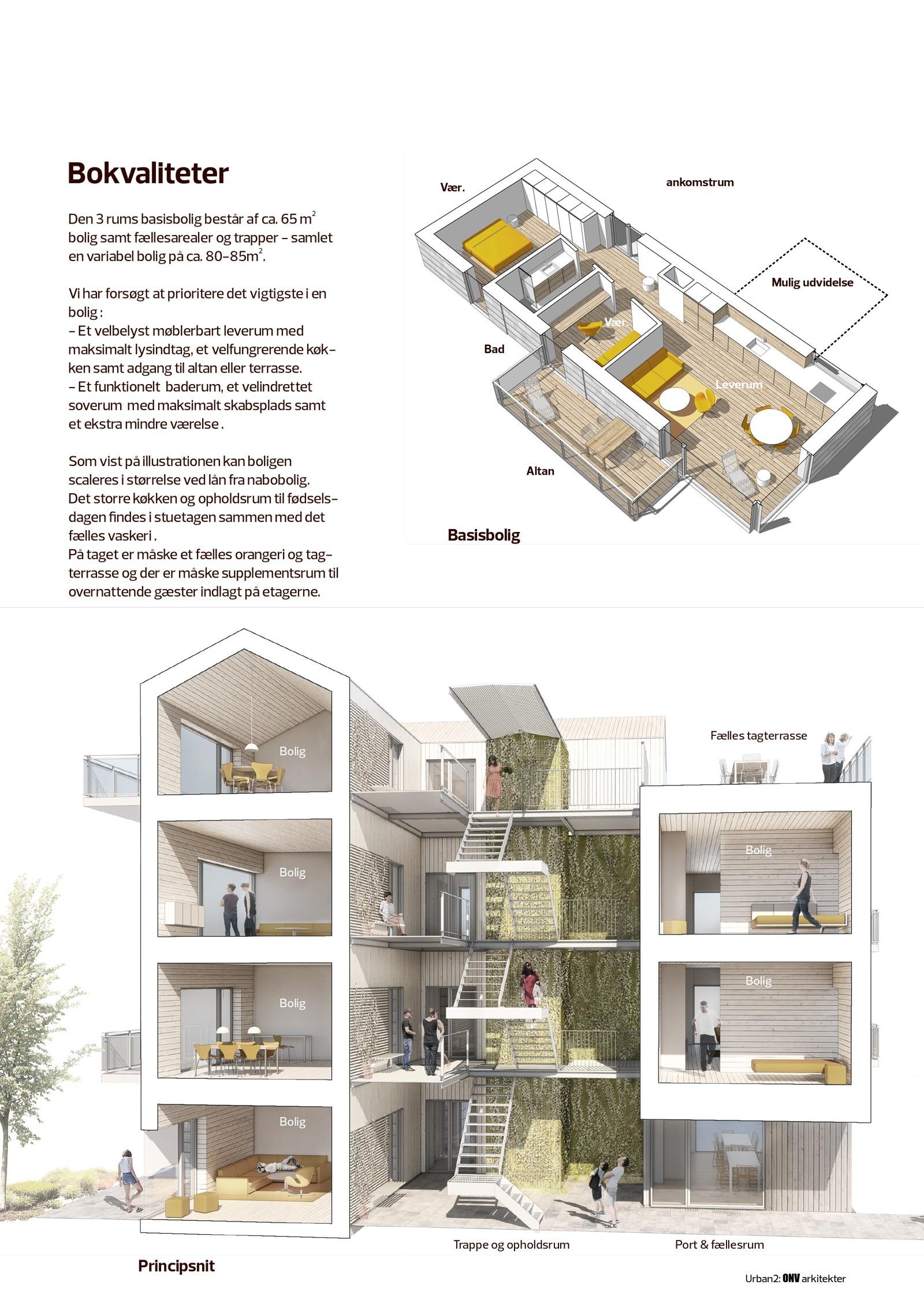 Urban2-ONV-arkitekter-præfab-boliger-prefab-housing-side-3