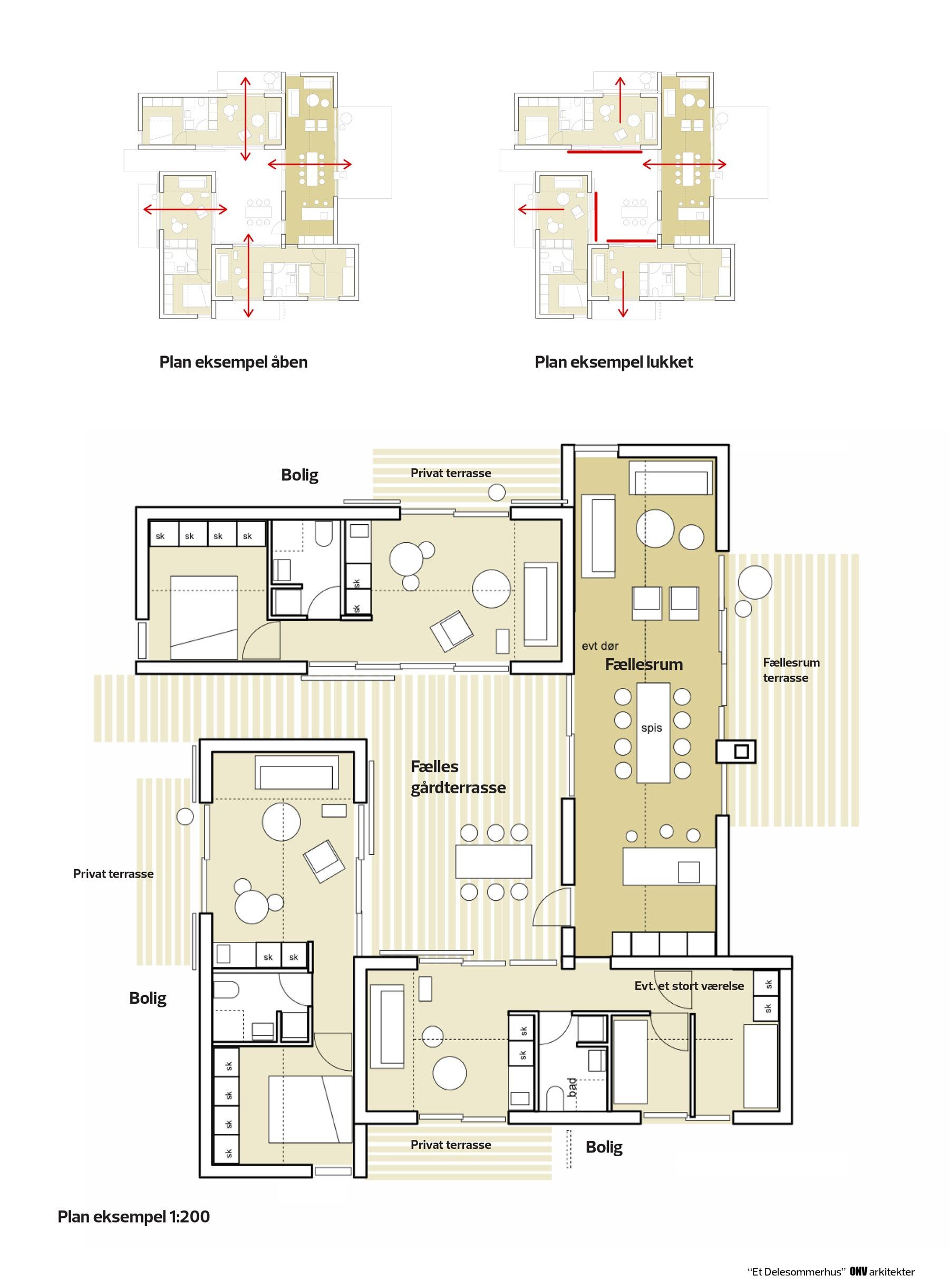 Delesommerhus-ONV-arkitekter-EBK-huse-sommerhus-fællesskab-2